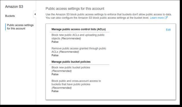 Amazon Web Services S3 block public access