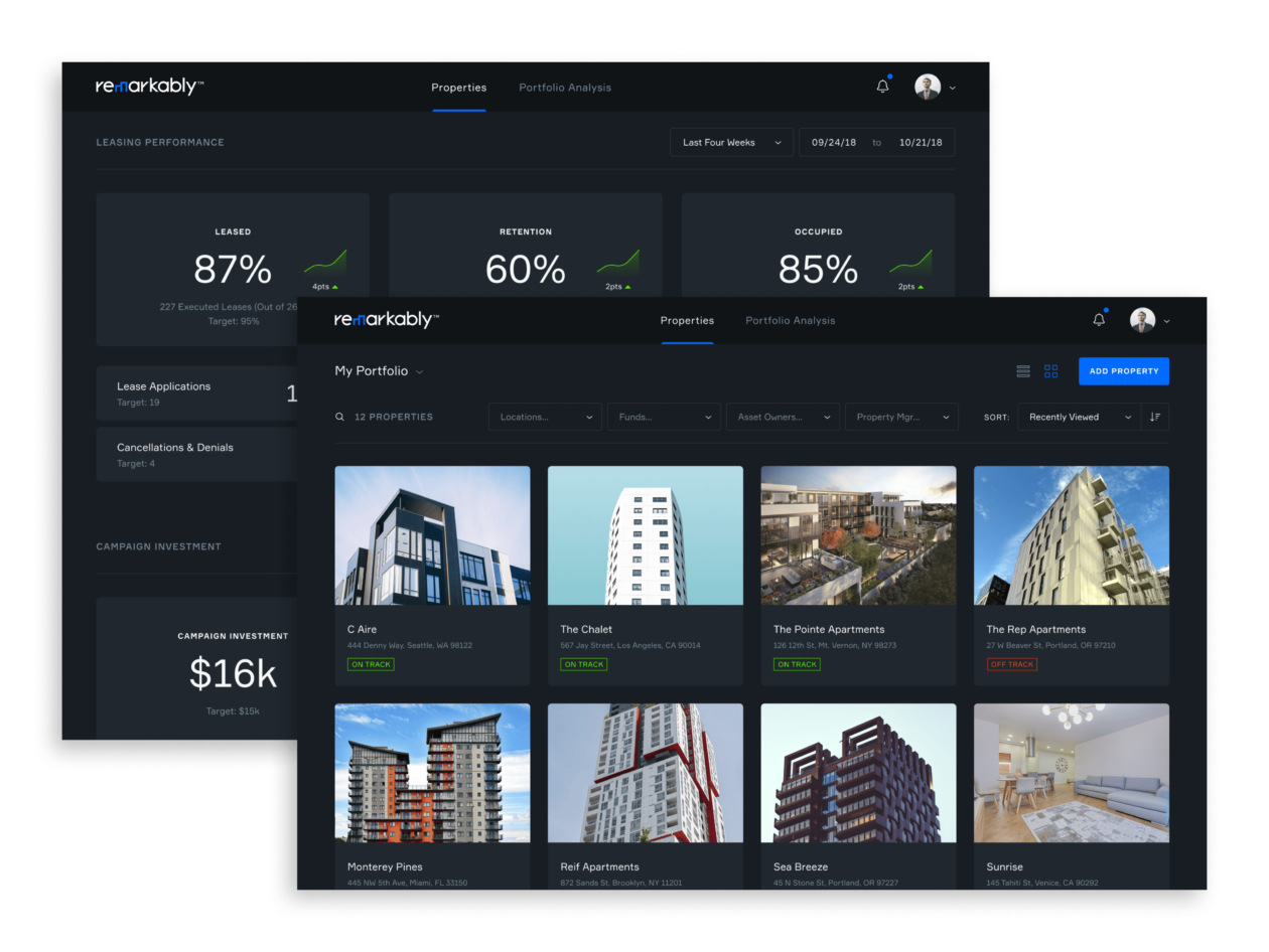 Commercial real estate marketing tech startup Remarkably raises more
