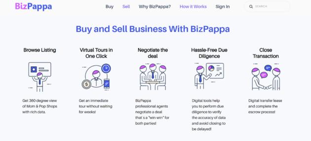 BizPappa aide à stimuler l'entrepreneuriat avec une plateforme pour acheter et vendre des petites entreprises – Newstrotteur BizPappa process 630x287