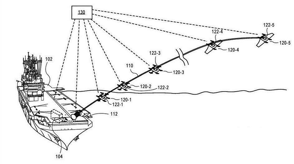 Amazon patents system for whipping payloads into the air, or into orbit -  GeekWireGeekWire