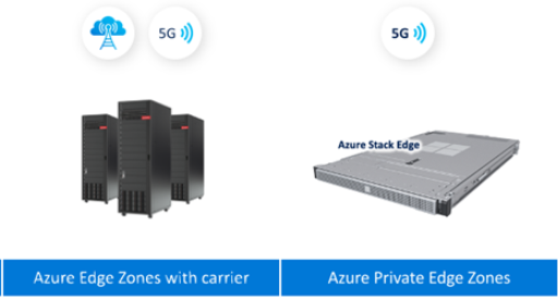 Microsoft answers Amazon's Verizon cloud partnership with new 5G-enabled Azure Edge Zones, starting with AT&T