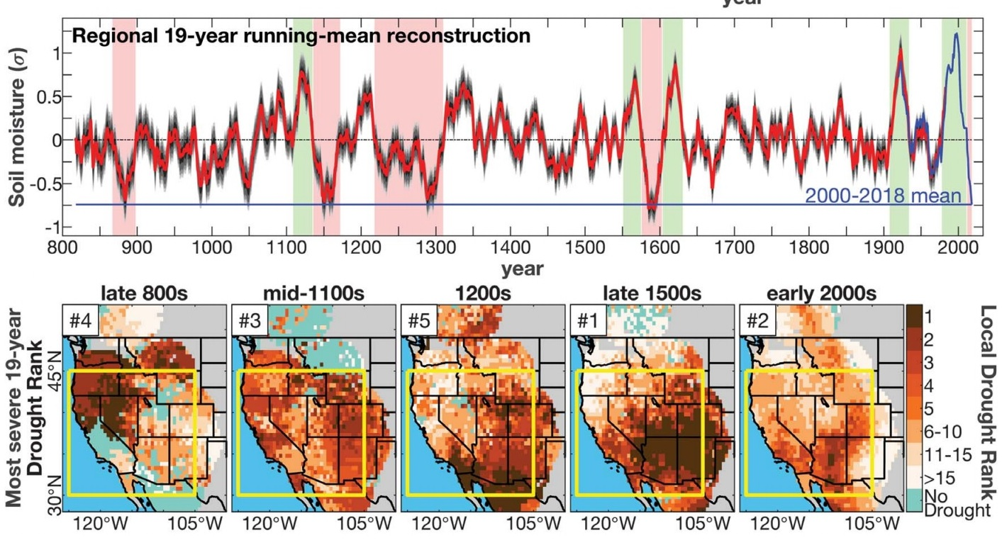 Warming Makes US West Megadrought Worst In Modern Age