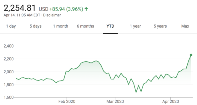 Amazon Stock Hits An All Time High As Tech Giant Now Valued At 1 1 Trillion Geekwire