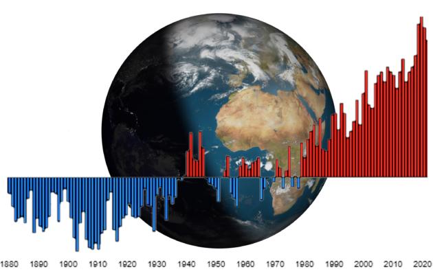 Aumento de las temperaturas en la Tierra