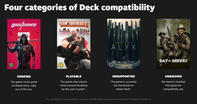 Valve unveils Deck Verified, so users can see which games run on new portable Steam Deck device